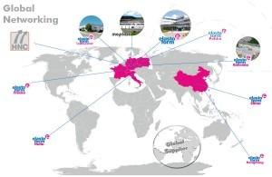 Grafik elasto form global network