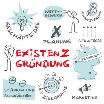 Werbeartikel Firmengründung - www.werbung-schenken.de