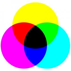 CMYK subtraktives Farbmodell - www.werbung-schenken.de